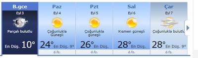bolu+dağı+5+günlük+hava+durumu
