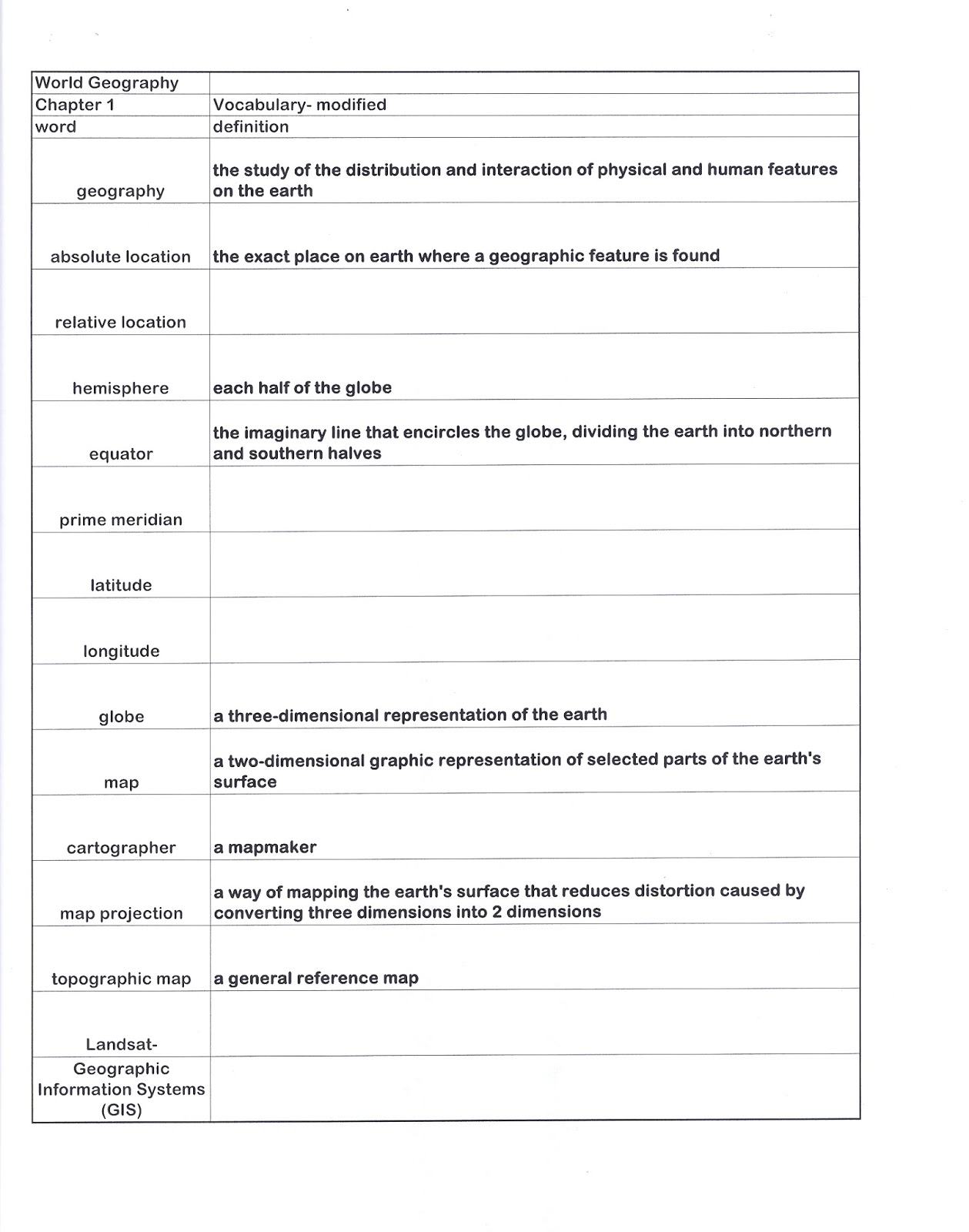 Worksheet World Geography Worksheets High School