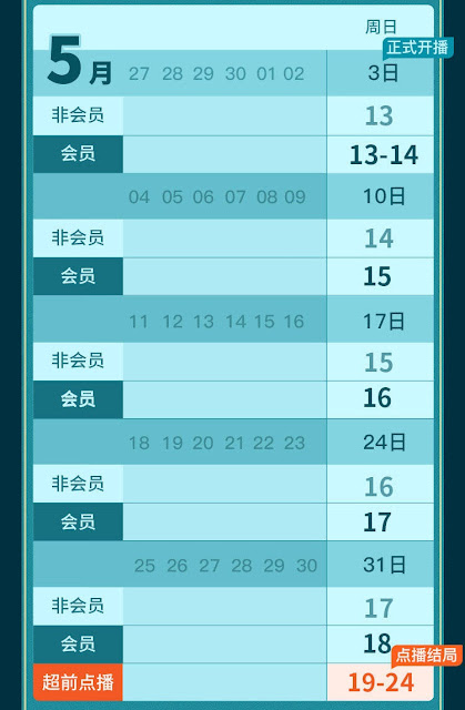 Stellar Transformations anime season 2 release schedule