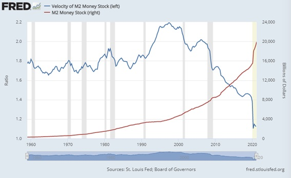 Inflación masa monetaria