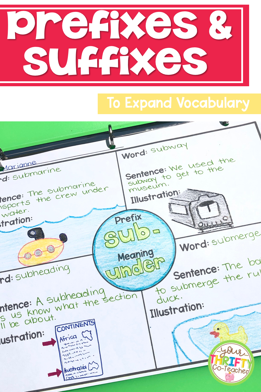 Prefixes and Suffixes Activities to Expand Vocabulary - Your Thrifty  Co-Teacher [ 1350 x 900 Pixel ]