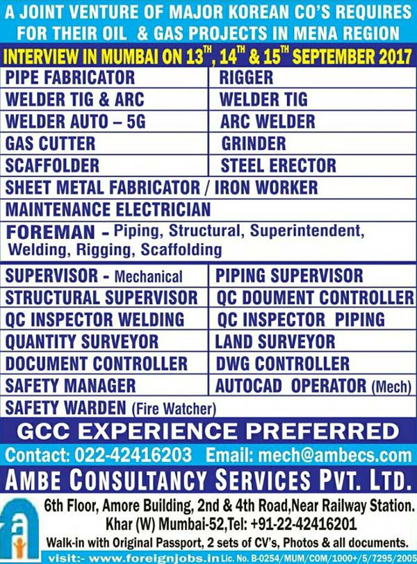 pvt company jobs