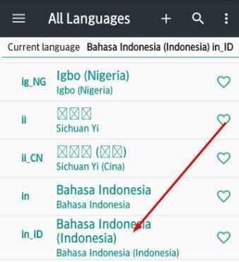 Cara Inject Bahasa Indonesia di Semua Seri Fujitsu & Sharp