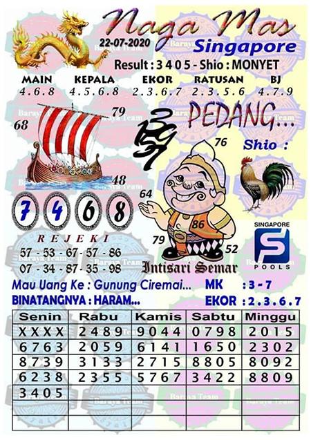 Syair Nagamas SGP Rabu 22 Juli 2020