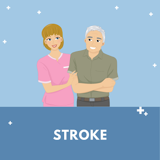 Stroke - Pengertian, Klasifikasi, Manifestasi Klinis, Tatalaksana