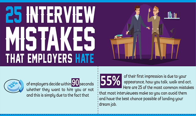 25 Interview Mistakes That Employers Hate