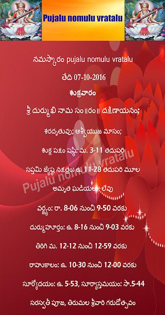 sarswati asthotram,