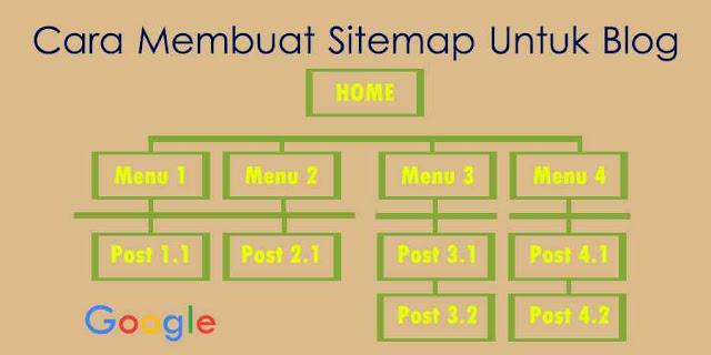 Cara Membuat Sitemap Untuk Blog