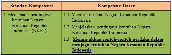 Soal Ulangan PKN Kelas 5 SD Upaya Dalam Menjaga Keutuhan Negara Kesatuan Republik Indonesia