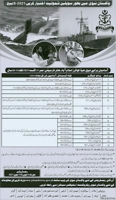Pak Navy Civilian Latest Jobs 2021