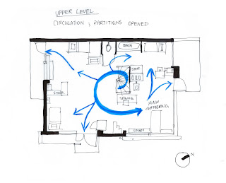 THE RIETVELD-SCHRODER HOUSE: DIAGRAMS: AN IN-DEPTH