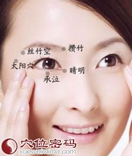 攢竹穴位 | 攢竹穴痛位置 - 穴道按摩經絡圖解 | Source:xueweitu.iiyun.com
