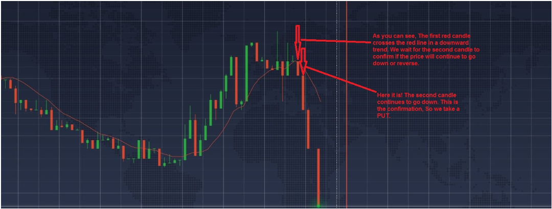 Binary options trading strategy that generates % return.