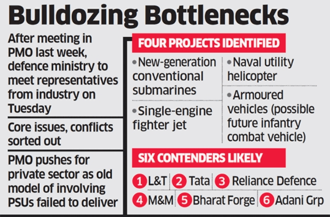 PMO, Jaitley Push Clears Path For Big Private Role In ...