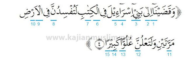 Hukum Tajwid Surat Al-Isra Ayat 4