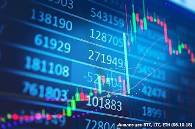 Анализ цен BTC, LTC, ETH (08.10.18)