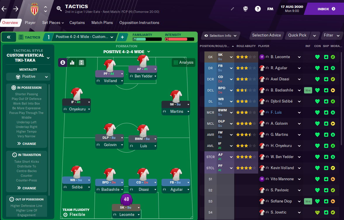 FM21 Monaco Tactics