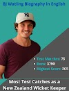 BJ Watling Cricketer Biography in English 2021