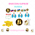 OneCoin Surprize Russia, Italy and Ukraine