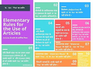 Rules-for-the-Use-of-Articles-hindi-to-english-translation-rules-a-an-the-ka-prayog