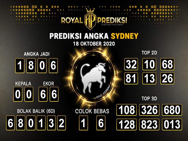Kode syair Sydney Minggu 18 Oktober 2020 210