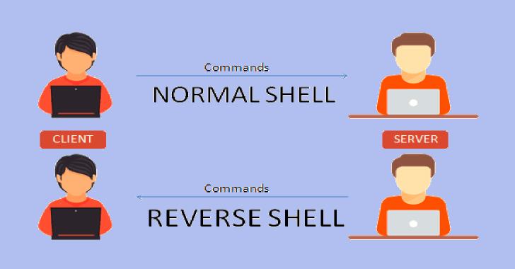 TinkererShell : A Simple Python Reverse Shell