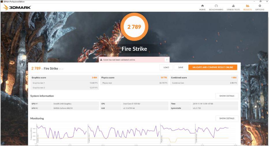 Benchmark 3DMark Fire Strike Asus ZenBook Duo UX481