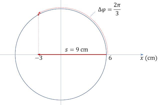 Lời giải chi tiết đề số 8 - thi thử lý thpt quốc gia- Đường tròn pha