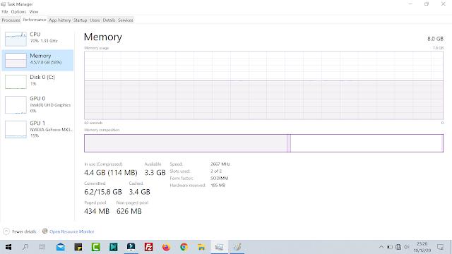 RAM Usage While Rendering 1080p Video
