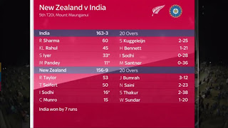 IND vs NZ, 5th T20: India created history by winning the series 5-0, 8 Big records created