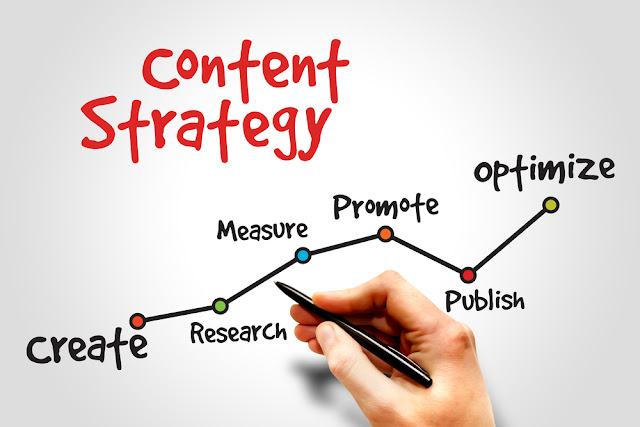 Content marketing for better traffic on website