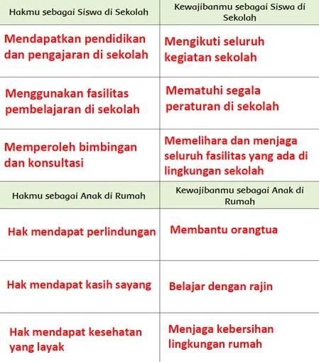 Kunci Jawaban Tematik 6 Kelas 5 Halaman 45