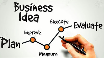 Profitable Small Business Ideas.