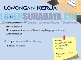 Walk In Interview di Tongtji Teahouse Surabaya Terbaru Mei 2019