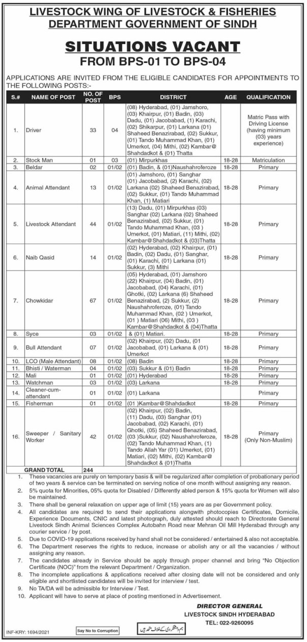 Livestock and Fisheries Department Jobs May 2021 | Sindh Jobs