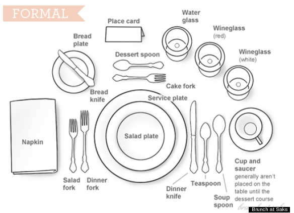 These Two Diagrams From Brunch At Saks Depict The Proper Way To Set Table