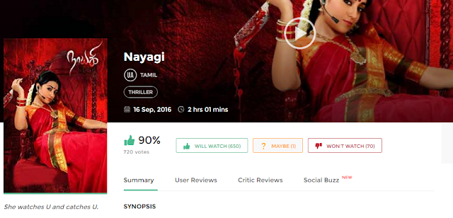 Nayagi (2016) Full Tamil Movie 700MB HD Download
