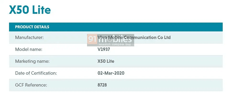 Global Certification Forum listing that confirms that the V1937 is the Vivo X50 Lite