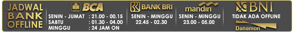 Bank Dominoqq99