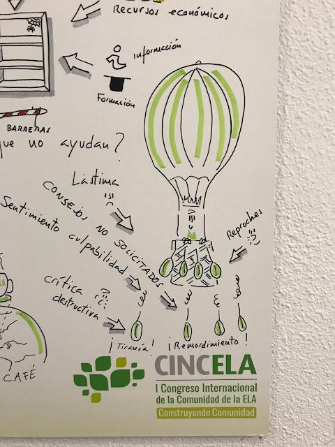 Visualthinking graphicrecording Fundación Luzón CINCELA