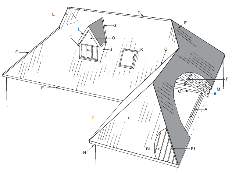 roofing terminology roofconstruction terminologyblogspotcom - Roof Terms