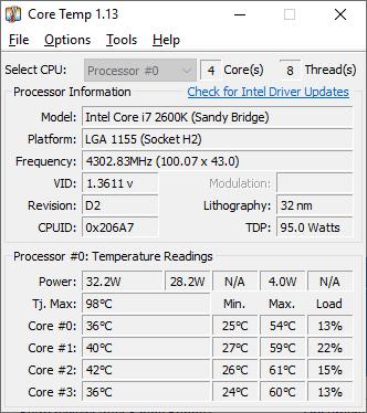 CoreTemp suporta processadores dos três principais fabricantes: Intel, AMD e VIA.  As leituras de temperatura têm ótima precisão, porque os dados são coletados diretamente do Sensor Digital Thermal (DTS), localizado em cada um dos núcleos do processador, próximo à parte mais quente.