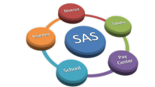 sasgujarat, Online Software  For Primary Teacher Administrative Work.