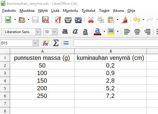 Sarakkeesta sukunimen alkukirjain funktiolla erilleen, etunimien määrä vaihtelee