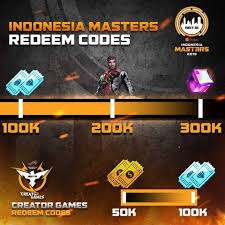 Kode Redeem Magic Cube Terbaru 2019