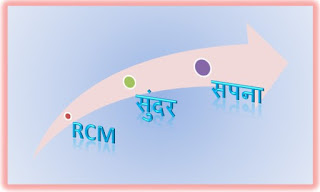 आर.सी.एम का सुंदर सपना | Beautiful dream of R.C.M
