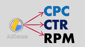CPC, CTR, RPM Kya Hote Hai Google Adsense Tips