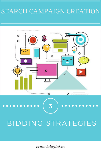 Bidding Strategies