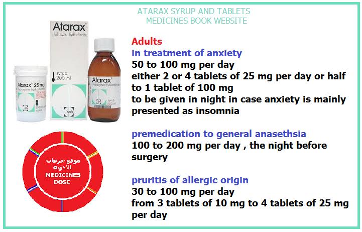atarax dose for adults