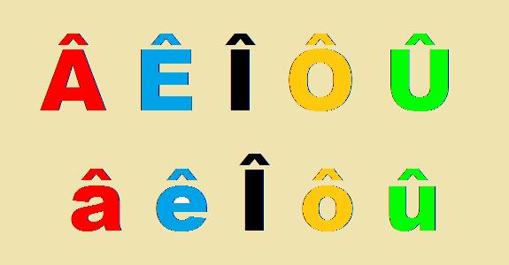 Klavyede Şapkalı Harfler (Â, Ê, Î, Ô, Û) Nasıl Yapılır?